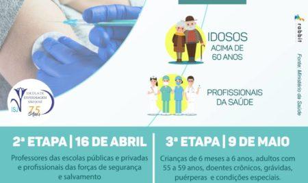 Campanha de vacinação contra a H1N1